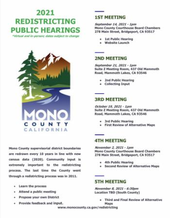 2021 Redistricting Public Hearings